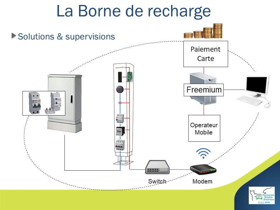 La recharge VE_village_electro_6