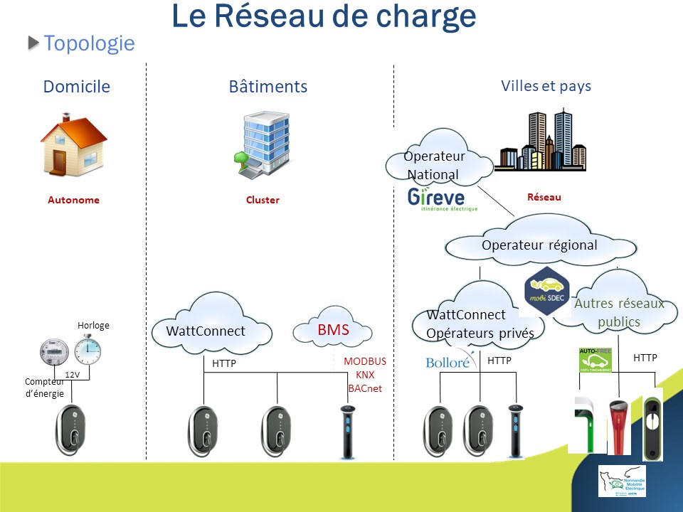 La recharge VE_village_electro_8