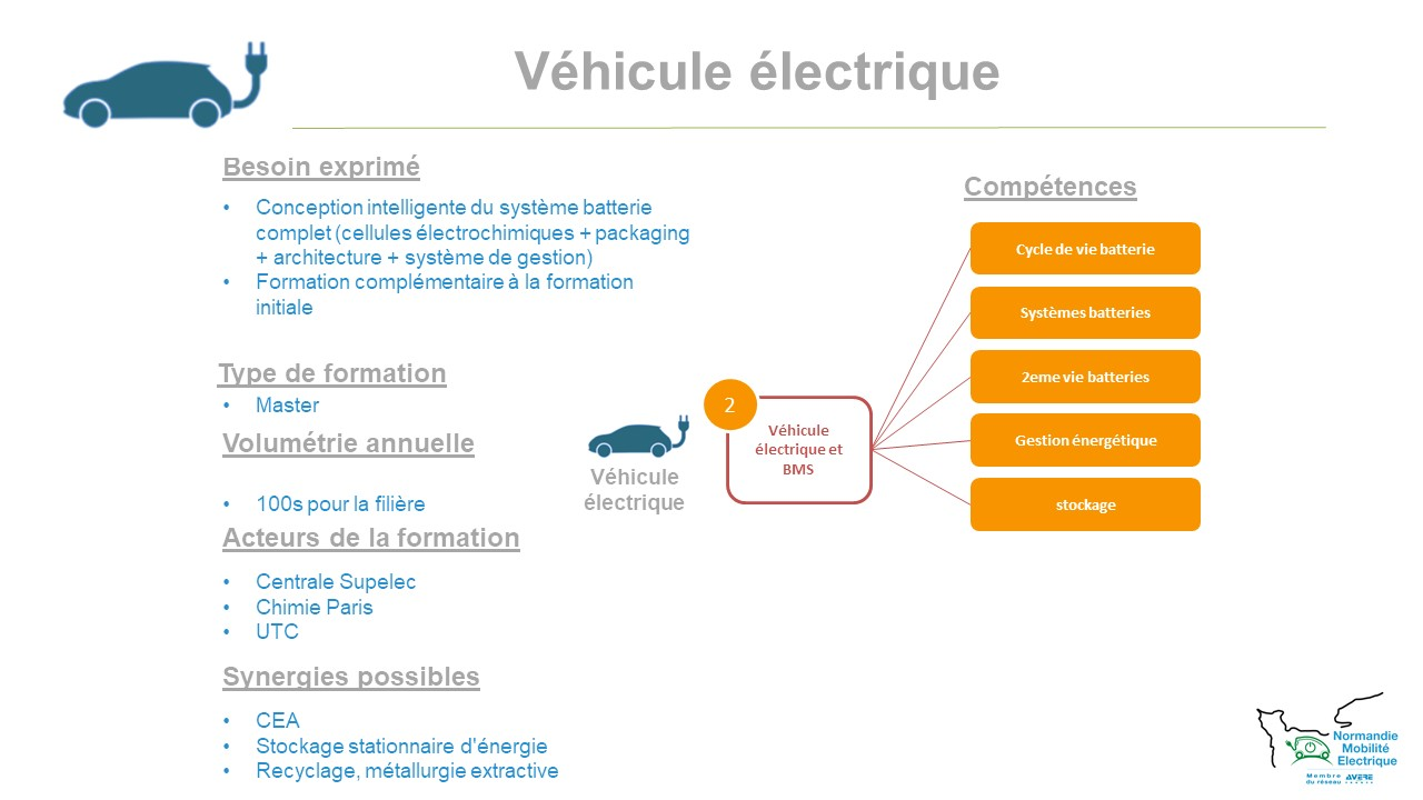 Presentation_nx_metiers_SE61_ Event_15_Juin_18_10