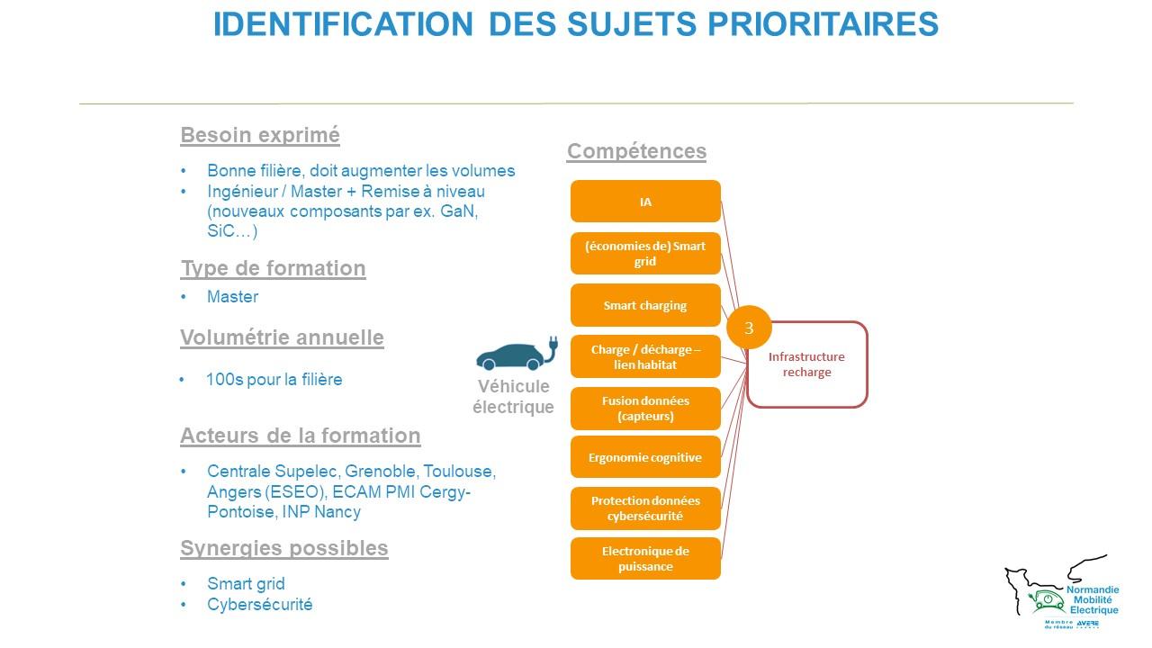 Presentation_nx_metiers_SE61_ Event_15_Juin_18_11