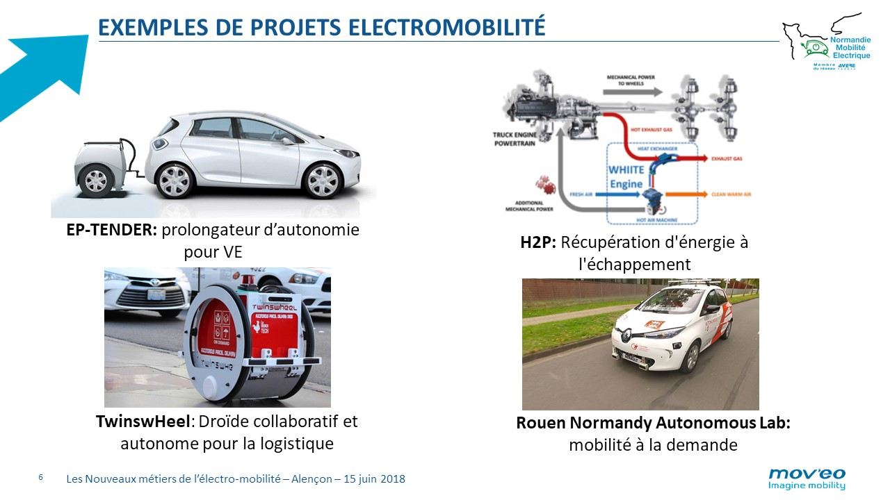 Presentation_nx_metiers_SE61_ Event_15_Juin_18_6